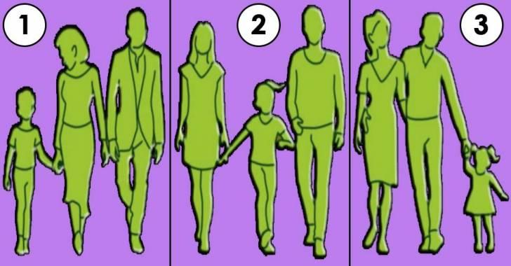 Какая семья, по-вашему, самая счастливая? Ответьте на вопрос и узнайте про себя кое-что интересное